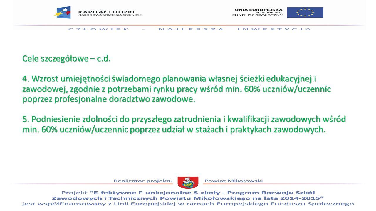 Cele szczegółowe – c.d. 4.