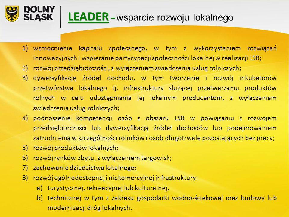 LEADER – LEADER – wsparcie rozwoju lokalnego 1)wzmocnienie kapitału społecznego, w tym z wykorzystaniem rozwiązań innowacyjnych i wspieranie partycypacji społeczności lokalnej w realizacji LSR; 2)rozwój przedsiębiorczości, z wyłączeniem świadczenia usług rolniczych; 3)dywersyfikację źródeł dochodu, w tym tworzenie i rozwój inkubatorów przetwórstwa lokalnego tj.
