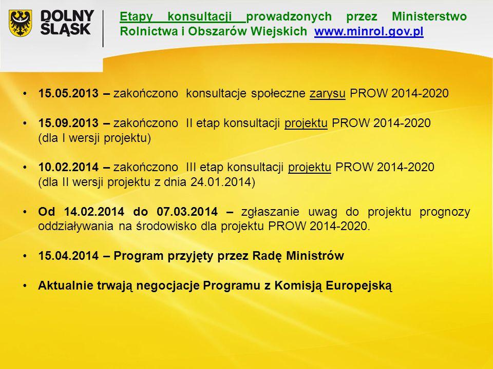 15.05.2013 – zakończono konsultacje społeczne zarysu PROW 2014-2020 15.09.2013 – zakończono II etap konsultacji projektu PROW 2014-2020 (dla I wersji projektu) 10.02.2014 – zakończono III etap konsultacji projektu PROW 2014-2020 (dla II wersji projektu z dnia 24.01.2014) Od 14.02.2014 do 07.03.2014 – zgłaszanie uwag do projektu prognozy oddziaływania na środowisko dla projektu PROW 2014-2020.