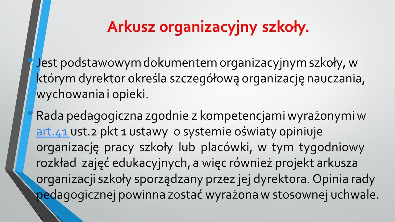 Arkusz organizacyjny szkoły.