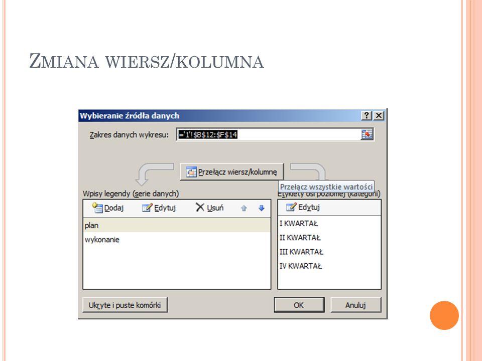 Z MIANA WIERSZ / KOLUMNA C. D.