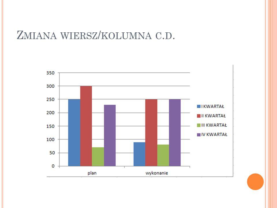 S ŁUPKI BŁĘDÓW Słupki błędów wyrażają graficznie potencjalną wielkość błędu w stosunku do poszczególnych punktów danych lub znaczników danych w serii danych.