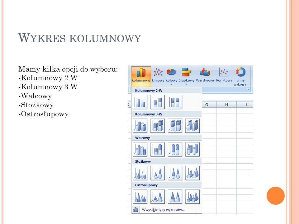 R ODZAJE WYKRESÓW Program Excel obsługuje wiele typów wykresów, ułatwiając wyświetlanie danych w sposób zrozumiały dla odbiorców.