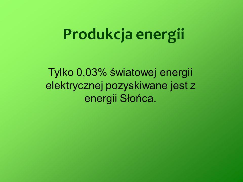 Produkcja energii Tylko 0,03% światowej energii elektrycznej pozyskiwane jest z energii Słońca.