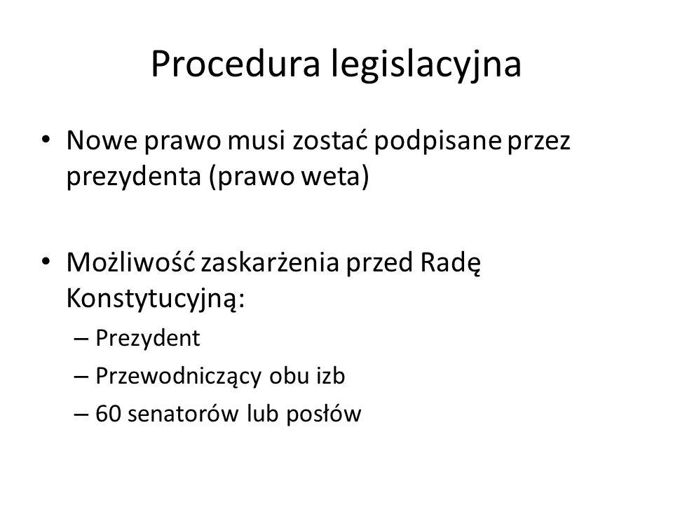Procedura legislacyjna Nowe prawo musi zostać podpisane przez prezydenta (prawo weta) Możliwość zaskarżenia przed Radę Konstytucyjną: – Prezydent – Pr