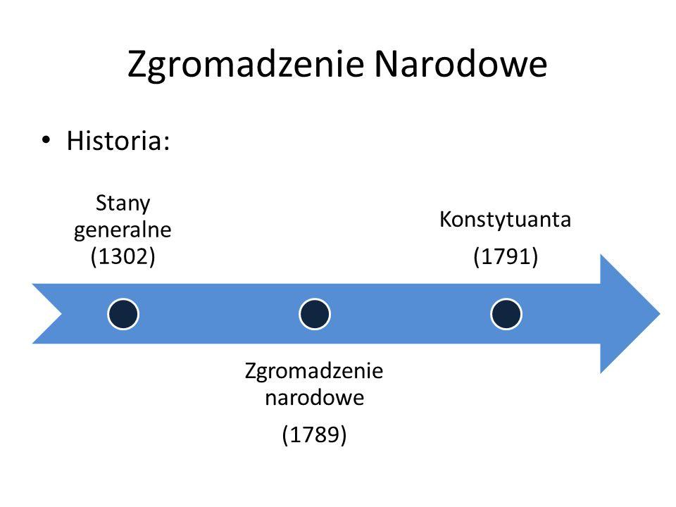 Zgromadzenie Narodowe Historia: Stany generalne (1302) Zgromadzenie narodowe (1789) Konstytuanta (1791)