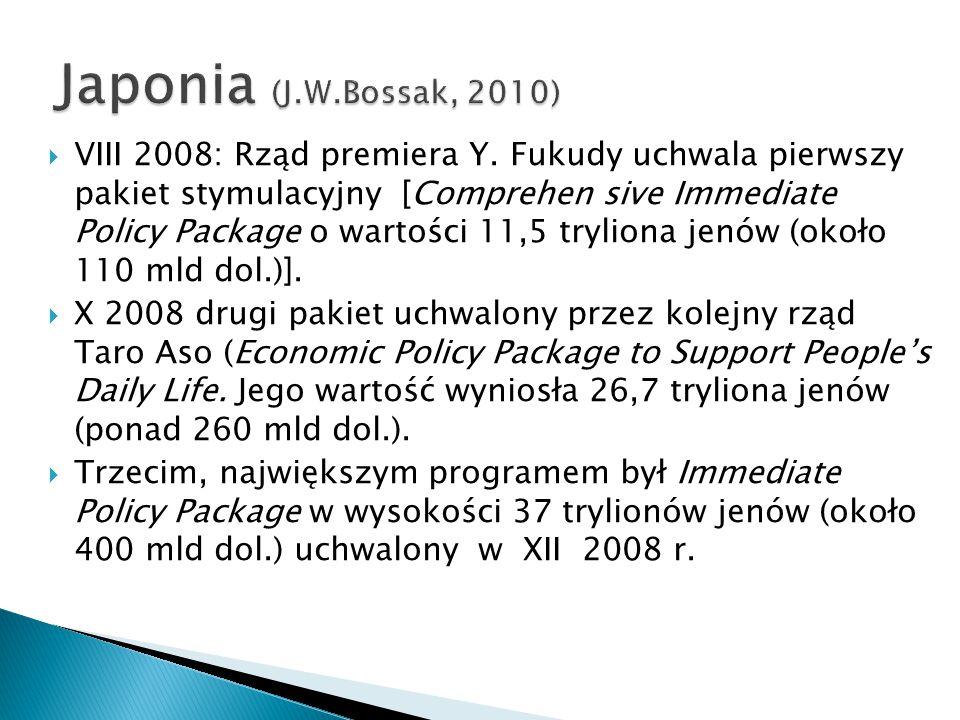  VIII 2008: Rząd premiera Y.