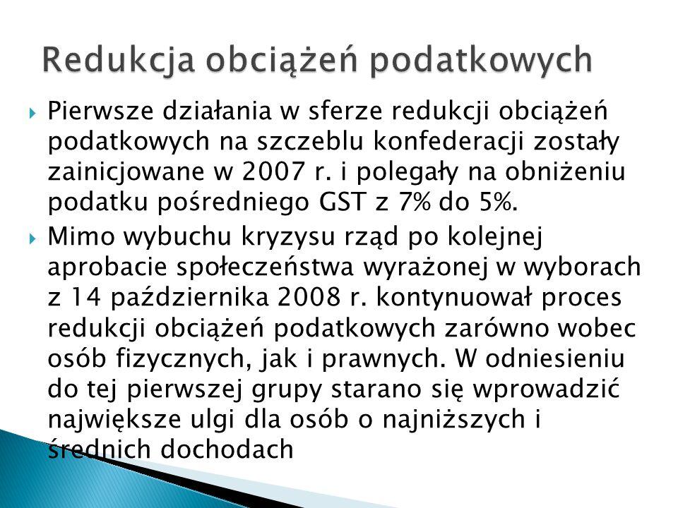  Pierwsze działania w sferze redukcji obciążeń podatkowych na szczeblu konfederacji zostały zainicjowane w 2007 r.