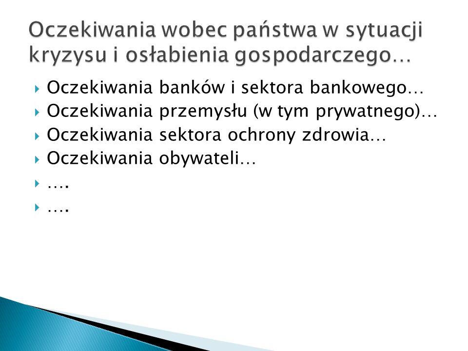  Oczekiwania banków i sektora bankowego…  Oczekiwania przemysłu (w tym prywatnego)…  Oczekiwania sektora ochrony zdrowia…  Oczekiwania obywateli…  ….