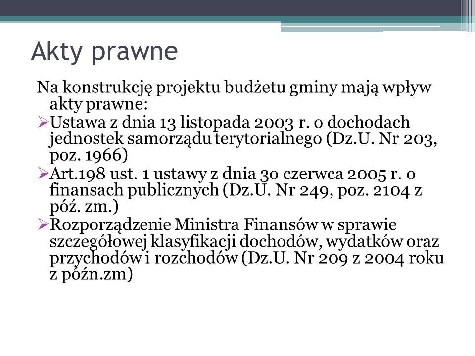 Akty prawne Na konstrukcję projektu budżetu gminy mają wpływ akty prawne:  Ustawa z dnia 13 listopada 2003 r. o dochodach jednostek samorządu terytor