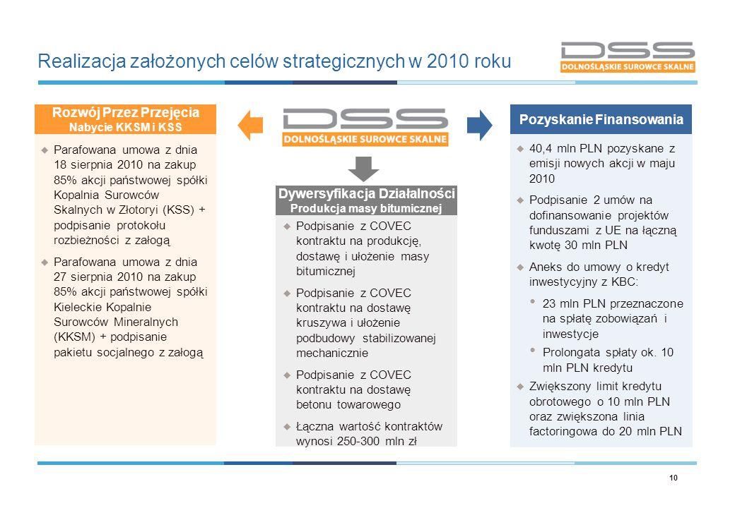 Realizacja założonych celów strategicznych w 2010 roku 10 Rozwój Przez Przejęcia Nabycie KKSM i KSS Dywersyfikacja Działalności Produkcja masy bitumic