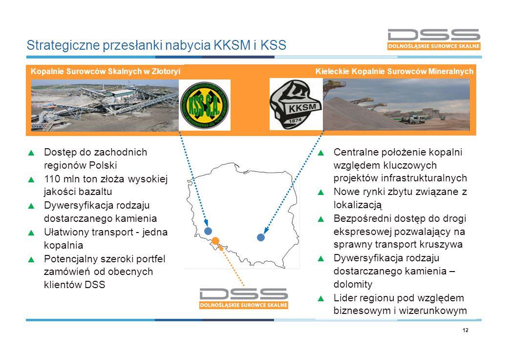 Kieleckie Kopalnie Surowców Mineralnych  Centralne położenie kopalni względem kluczowych projektów infrastrukturalnych  Nowe rynki zbytu związane z