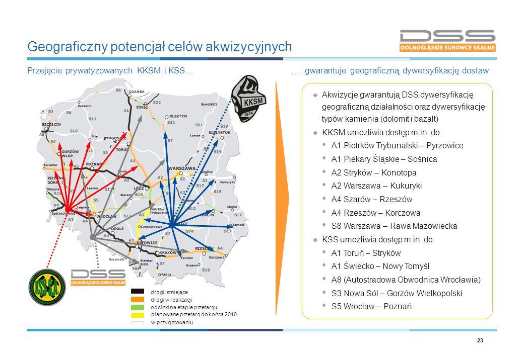 Geograficzny potencjał celów akwizycyjnych 23 drogi w realizacji drogi istniejące odcinki na etapie przetargu planowane przetarg do końca 2010 w przyg