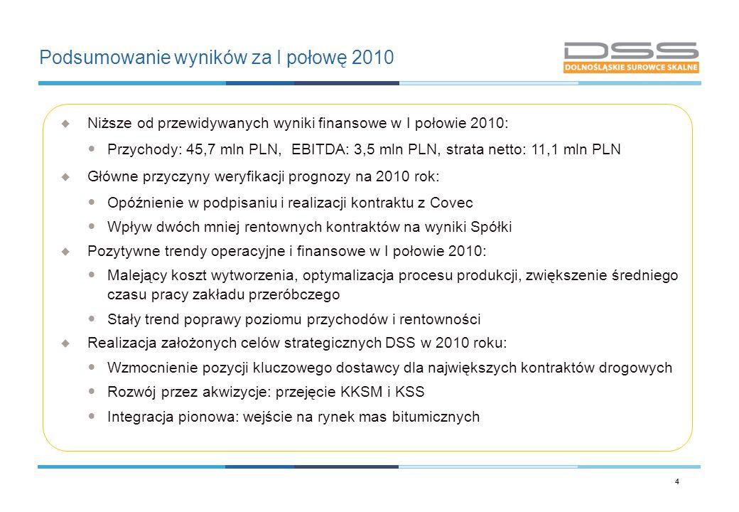 Podsumowanie wyników za I połowę 2010 4  Niższe od przewidywanych wyniki finansowe w I połowie 2010: Przychody: 45,7 mln PLN, EBITDA: 3,5 mln PLN, st