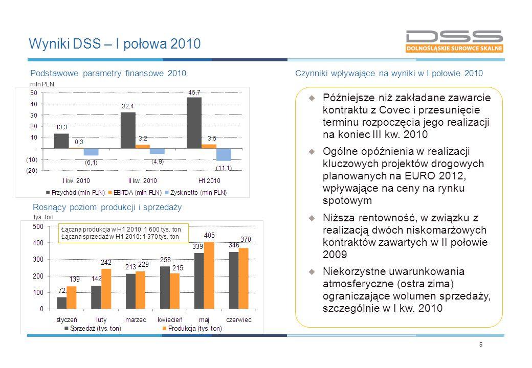 Wyniki DSS – I połowa 2010 Podstawowe parametry finansowe 2010 5 Czynniki wpływające na wyniki w I połowie 2010 Rosnący poziom produkcji i sprzedaży 