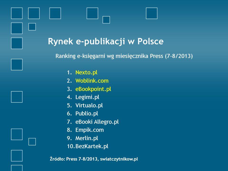 Rynek e-publikacji w Polsce Ranking e-księgarni wg miesięcznika Press (7-8/2013) 1.Nexto.pl 2.Woblink.com 3.eBookpoint.pl 4.Legimi.pl 5.Virtualo.pl 6.Publio.pl 7.eBooki Allegro.pl 8.Empik.com 9.Merlin.pl 10.BezKartek.pl Źródło: Press 7-8/2013, swiatczytnikow.pl