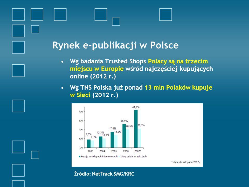 Rynek e-publikacji w Polsce Wg badania Trusted Shops Polacy są na trzecim miejscu w Europie wśród najczęściej kupujących online (2012 r.) Wg TNS Polska już ponad 13 mln Polaków kupuje w Sieci (2012 r.) Źródło: NetTrack SMG/KRC