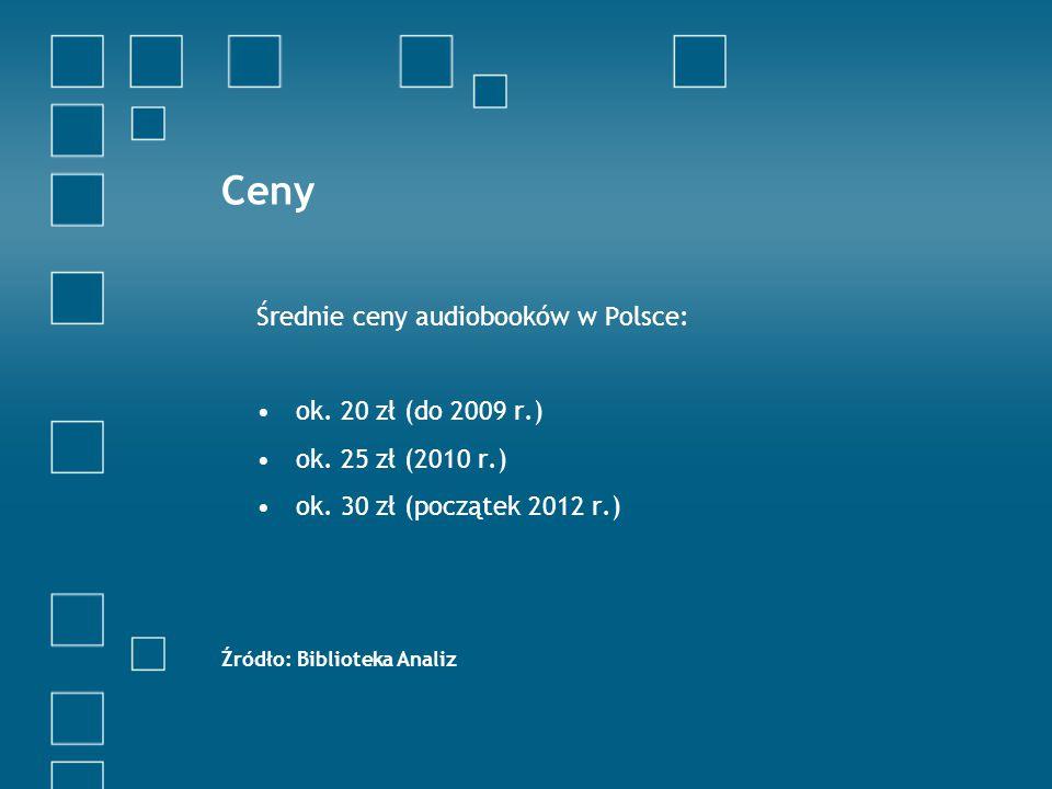 Ceny Średnie ceny audiobooków w Polsce: ok. 20 zł (do 2009 r.) ok.