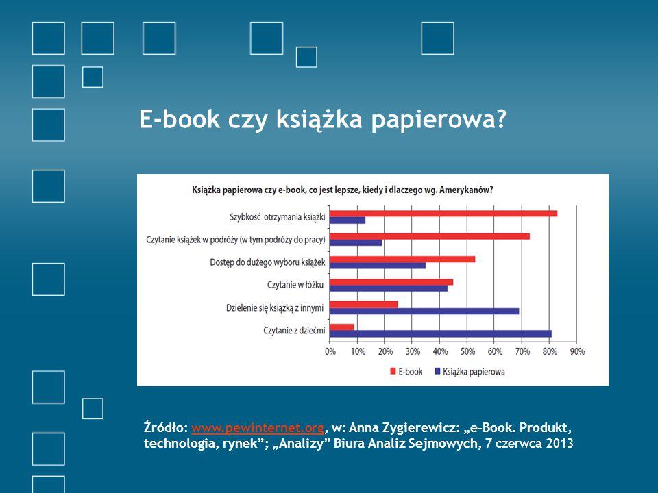 """E-book czy książka papierowa. Źródło: www.pewinternet.org, w: Anna Zygierewicz: """"e-Book."""