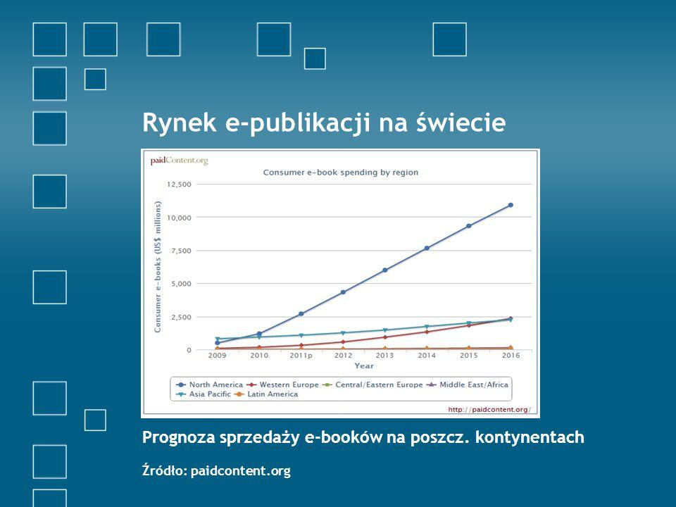 Rynek e-publikacji na świecie Prognoza sprzedaży e-booków na poszcz.