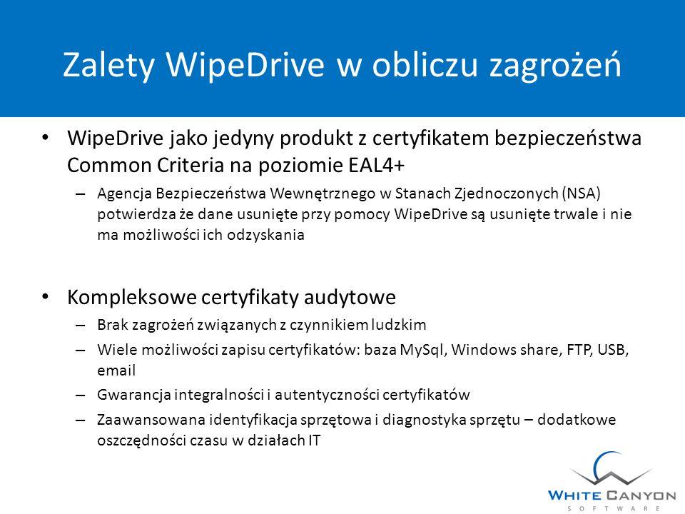 Zalety WipeDrive w obliczu zagrożeń WipeDrive jako jedyny produkt z certyfikatem bezpieczeństwa Common Criteria na poziomie EAL4+ – Agencja Bezpieczeństwa Wewnętrznego w Stanach Zjednoczonych (NSA) potwierdza że dane usunięte przy pomocy WipeDrive są usunięte trwale i nie ma możliwości ich odzyskania Kompleksowe certyfikaty audytowe – Brak zagrożeń związanych z czynnikiem ludzkim – Wiele możliwości zapisu certyfikatów: baza MySql, Windows share, FTP, USB, email – Gwarancja integralności i autentyczności certyfikatów – Zaawansowana identyfikacja sprzętowa i diagnostyka sprzętu – dodatkowe oszczędności czasu w działach IT