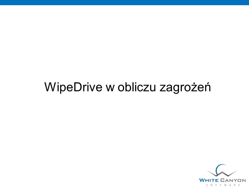 WipeDrive w obliczu zagrożeń