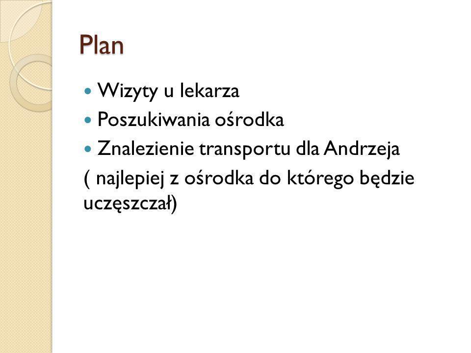 Plan Wizyty u lekarza Poszukiwania ośrodka Znalezienie transportu dla Andrzeja ( najlepiej z ośrodka do którego będzie uczęszczał)