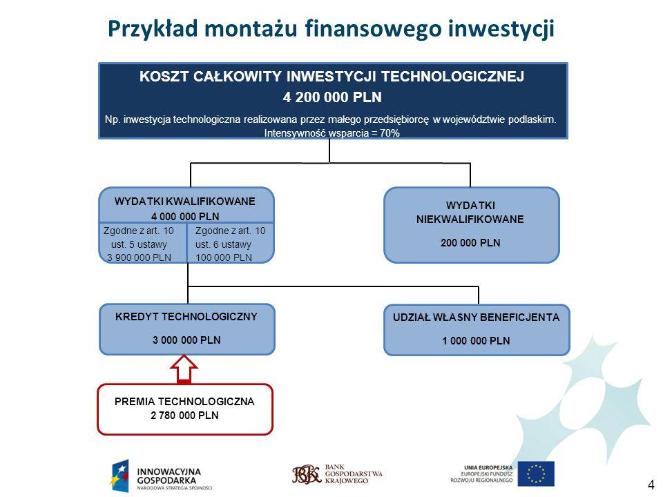 4 PREMIA TECHNOLOGICZNA 2 780 000 PLN WYDATKI KWALIFIKOWANE 4 000 000 PLN KOSZT CAŁKOWITY INWESTYCJI TECHNOLOGICZNEJ 4 200 000 PLN Np.
