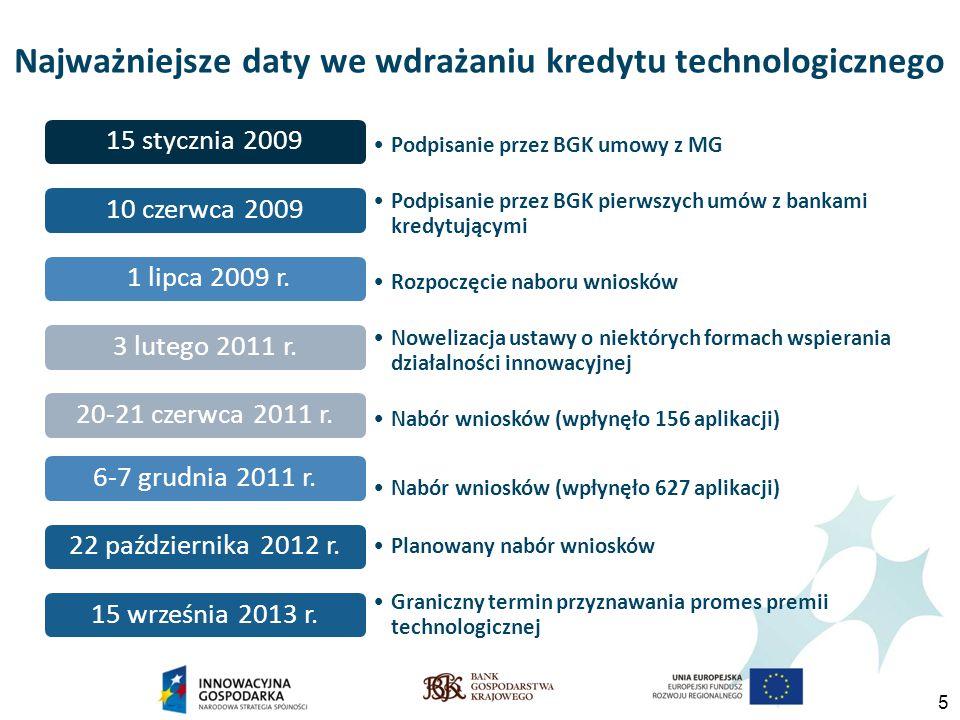 5 Najważniejsze daty we wdrażaniu kredytu technologicznego Podpisanie przez BGK umowy z MG 15 stycznia 2009 Podpisanie przez BGK pierwszych umów z bankami kredytującymi 10 czerwca 2009 Rozpoczęcie naboru wniosków 1 lipca 2009 r.