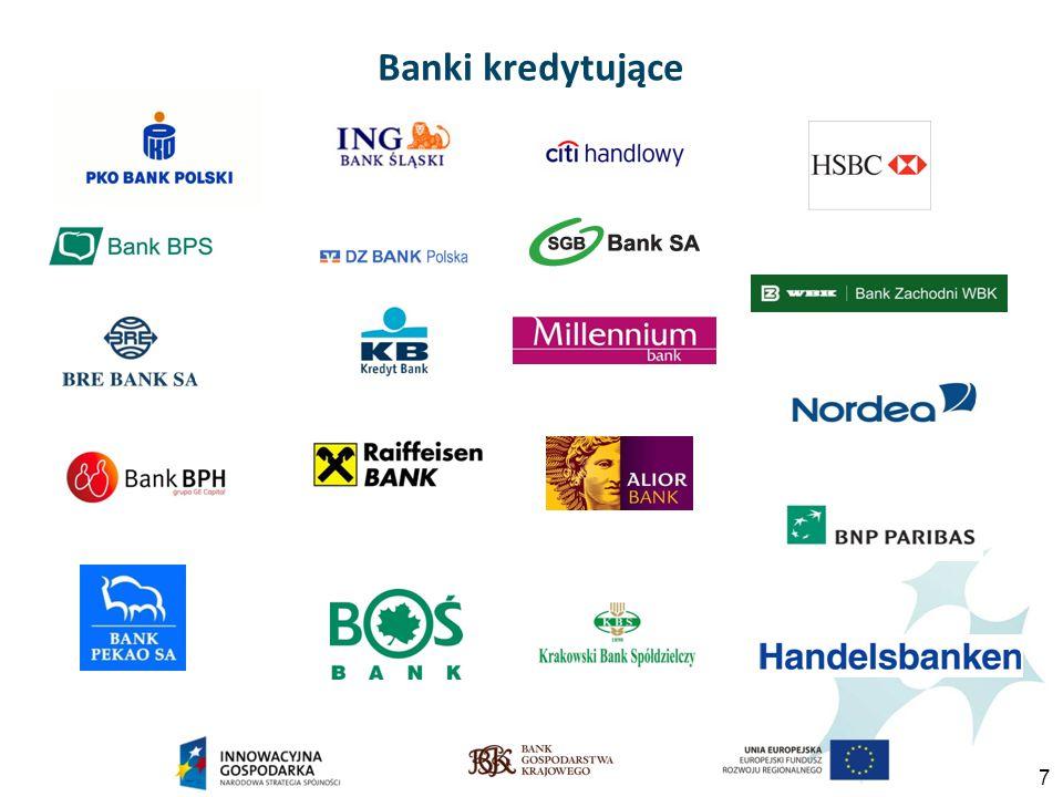 7 Banki kredytujące