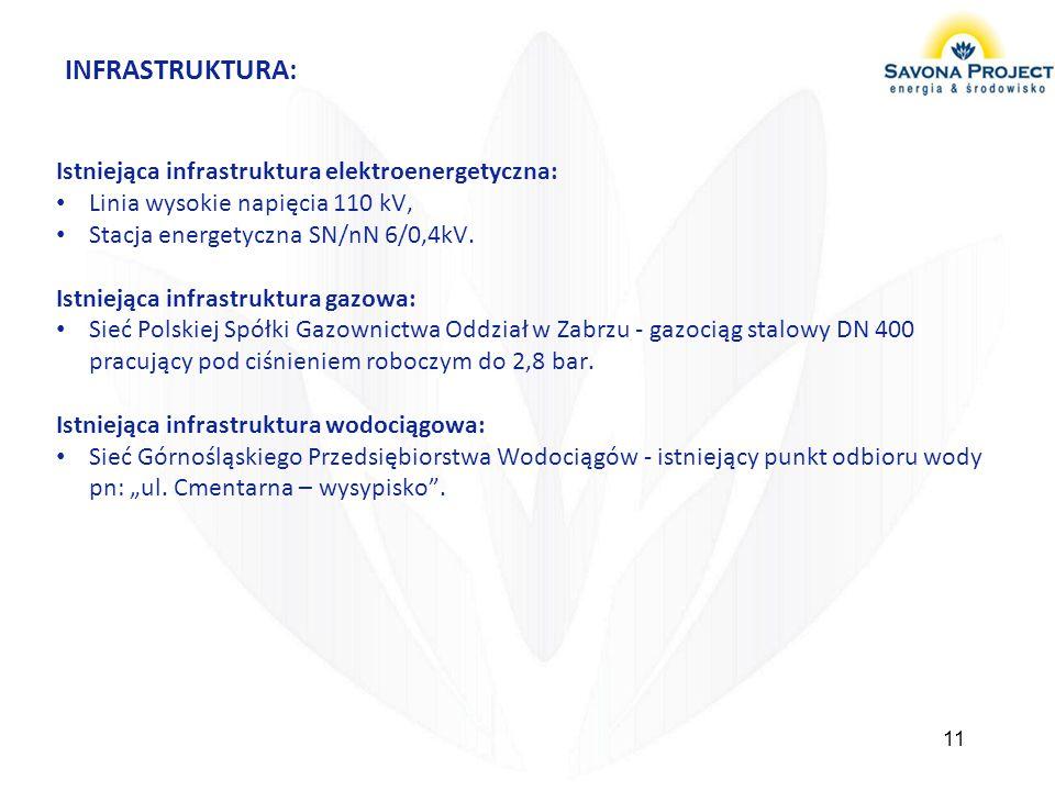 Istniejąca infrastruktura elektroenergetyczna: Linia wysokie napięcia 110 kV, Stacja energetyczna SN/nN 6/0,4kV. Istniejąca infrastruktura gazowa: Sie