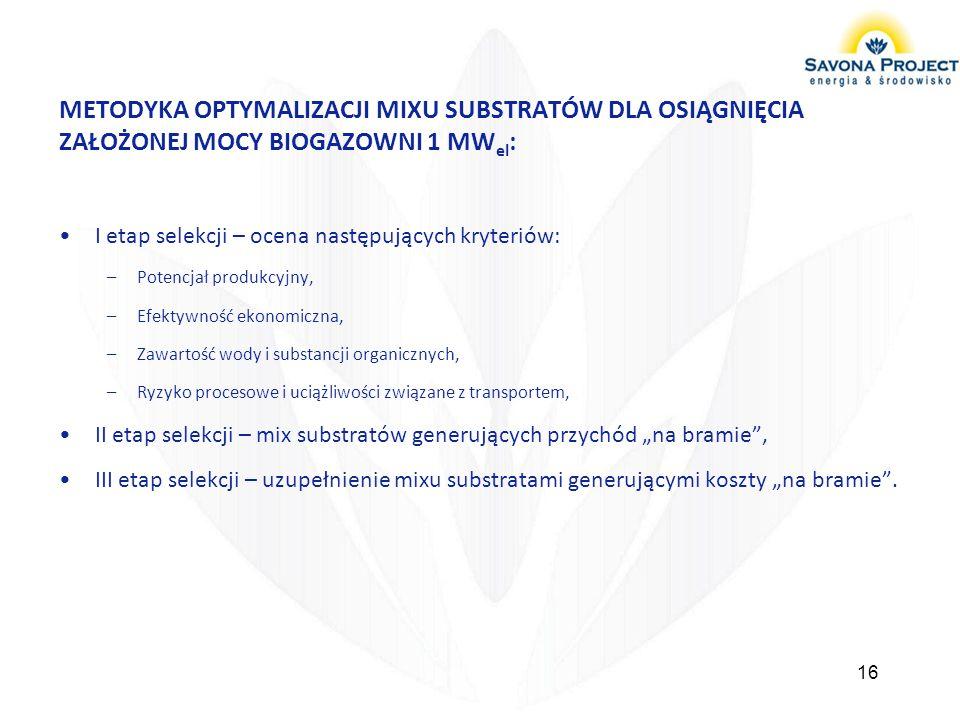 METODYKA OPTYMALIZACJI MIXU SUBSTRATÓW DLA OSIĄGNIĘCIA ZAŁOŻONEJ MOCY BIOGAZOWNI 1 MW el : I etap selekcji – ocena następujących kryteriów: –Potencjał