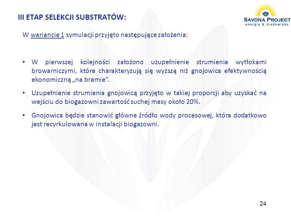 III ETAP SELEKCJI SUBSTRATÓW: 24 W wariancie 1 symulacji przyjęto następujące założenia: W pierwszej kolejności założono uzupełnienie strumienia wytło