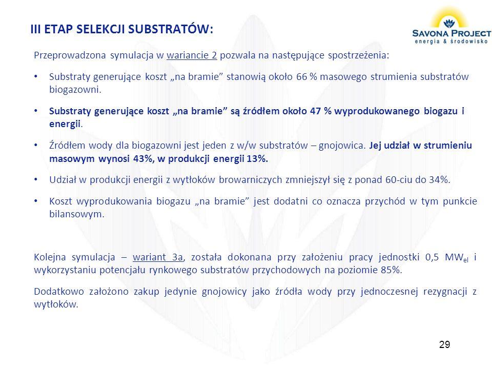 """III ETAP SELEKCJI SUBSTRATÓW: 29 Przeprowadzona symulacja w wariancie 2 pozwala na następujące spostrzeżenia: Substraty generujące koszt """"na bramie"""" s"""