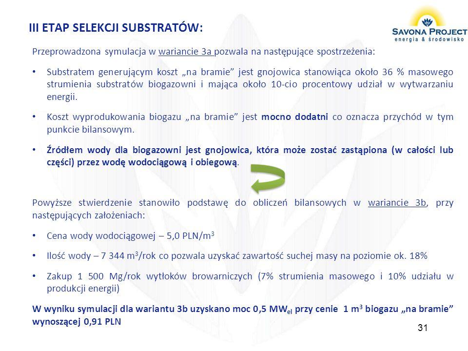 """III ETAP SELEKCJI SUBSTRATÓW: 31 Przeprowadzona symulacja w wariancie 3a pozwala na następujące spostrzeżenia: Substratem generującym koszt """"na bramie"""