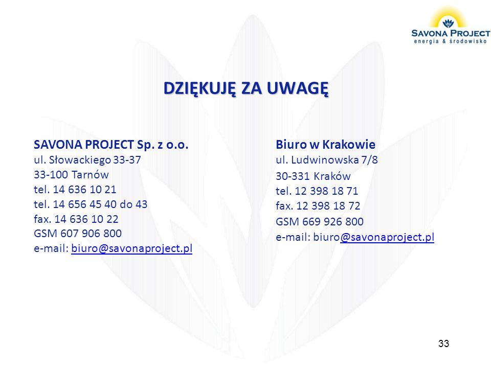 DZIĘKUJĘ ZA UWAGĘ Biuro w Krakowie ul. Ludwinowska 7/8 30-331 Kraków tel. 12 398 18 71 fax. 12 398 18 72 GSM 669 926 800 e-mail: biuro@savonaproject.p