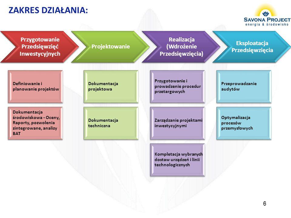 6 Przygotowanie Przedsięwzięć Inwestycyjnych Projektowanie Realizacja (Wdrożenie Przedsięwzięcia) Eksploatacja Przedsięwzięcia Definiowanie i planowan