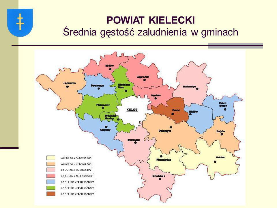 POWIAT KIELECKI Średnia gęstość zaludnienia w gminach