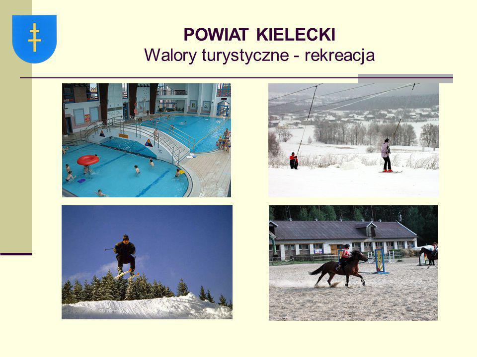 POWIAT KIELECKI Walory turystyczne - rekreacja