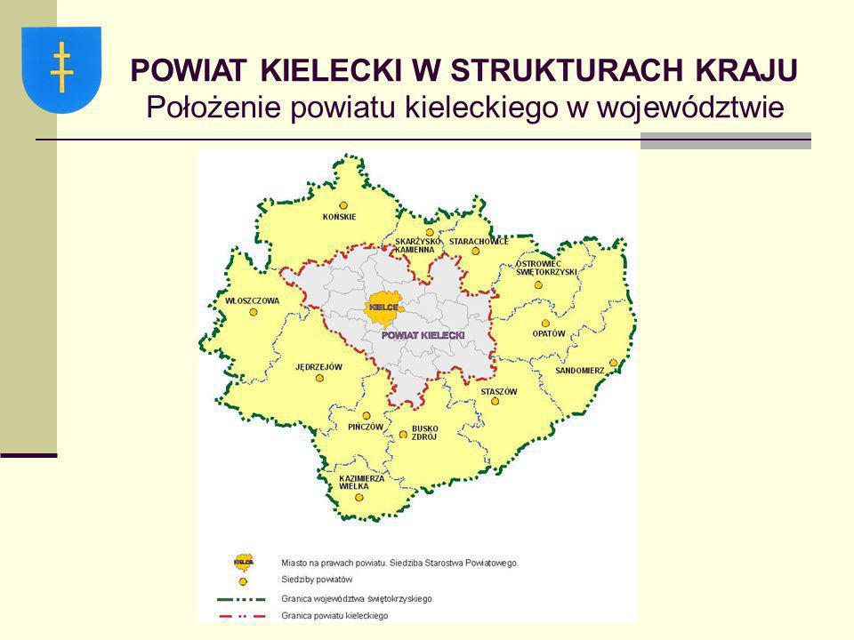 POWIAT KIELECKI W STRUKTURACH KRAJU Położenie powiatu kieleckiego w województwie
