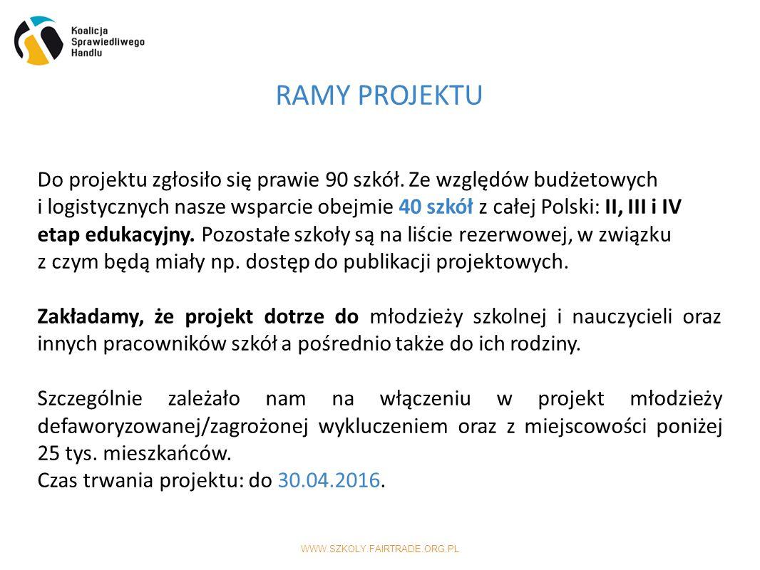 WWW.SZKOLY.FAIRTRADE.ORG.PL RAMY PROJEKTU Do projektu zgłosiło się prawie 90 szkół.