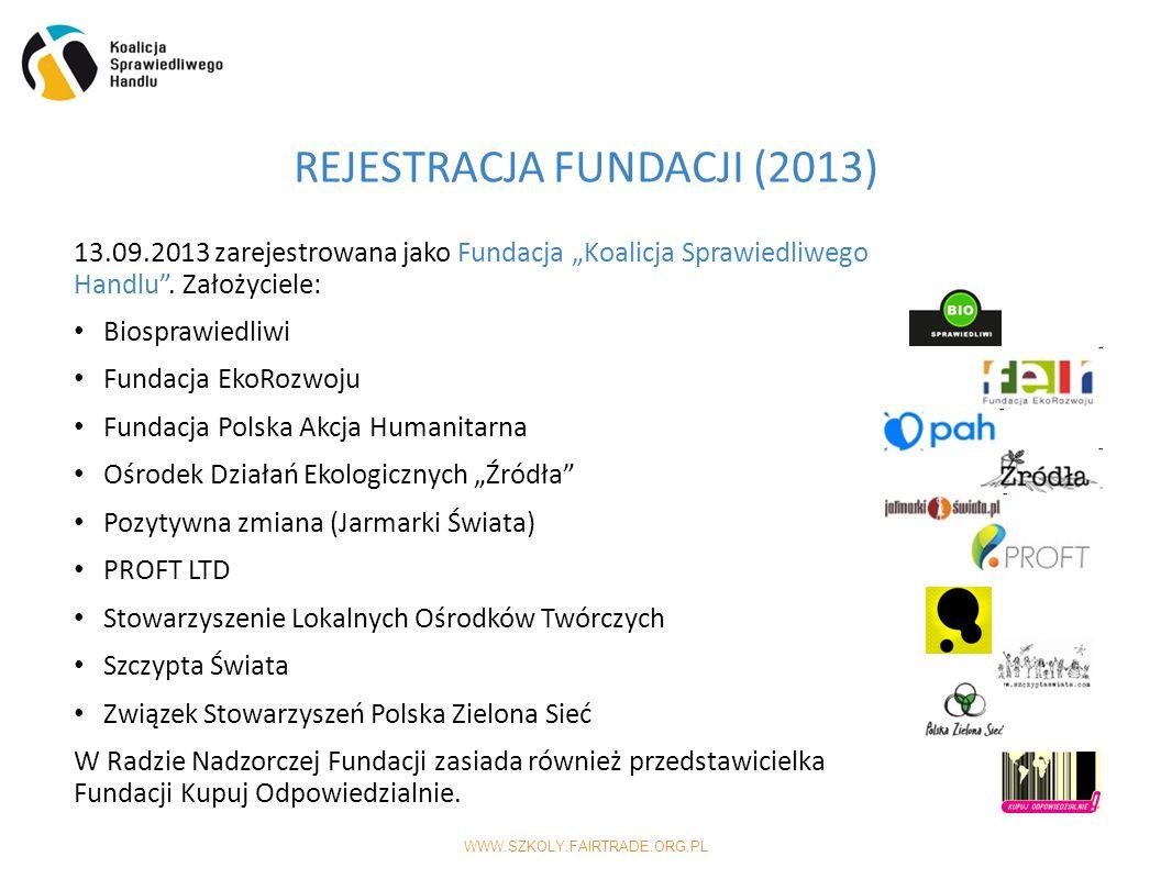 """WWW.SZKOLY.FAIRTRADE.ORG.PL 13.09.2013 zarejestrowana jako Fundacja """"Koalicja Sprawiedliwego Handlu ."""