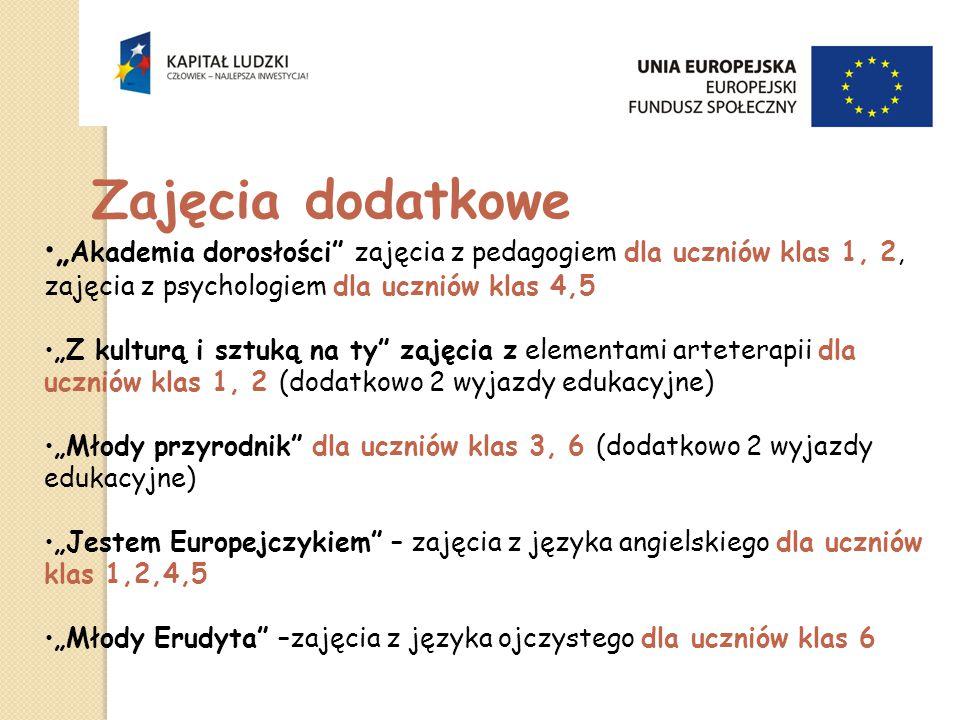 """Zajęcia dodatkowe """" Akademia dorosłości zajęcia z pedagogiem dla uczniów klas 1, 2, zajęcia z psychologiem dla uczniów klas 4,5 """"Z kulturą i sztuką na ty zajęcia z elementami arteterapii dla uczniów klas 1, 2 (dodatkowo 2 wyjazdy edukacyjne) """"Młody przyrodnik dla uczniów klas 3, 6 (dodatkowo 2 wyjazdy edukacyjne) """"Jestem Europejczykiem – zajęcia z języka angielskiego dla uczniów klas 1,2,4,5 """"Młody Erudyta –zajęcia z języka ojczystego dla uczniów klas 6"""