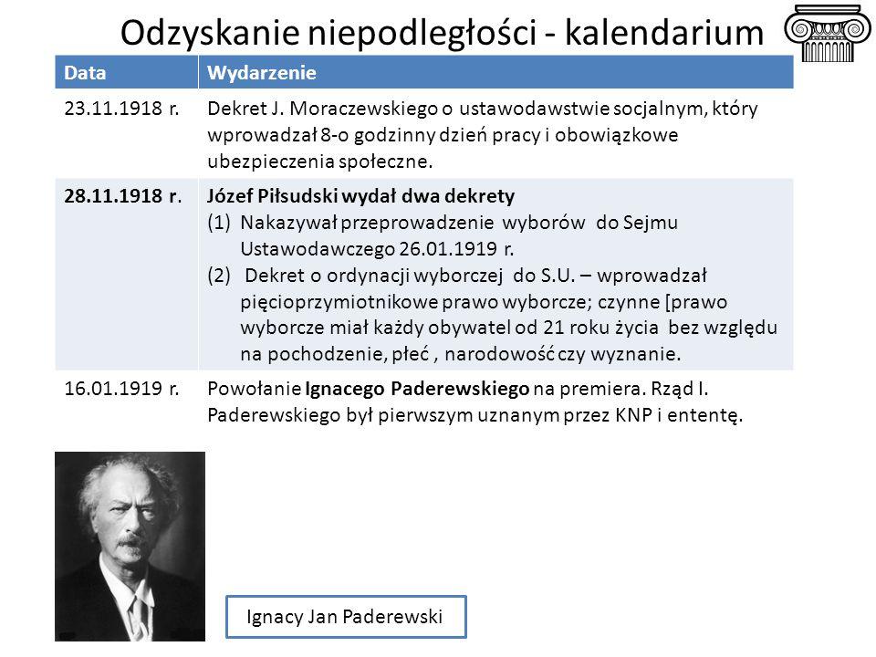 Odzyskanie niepodległości - kalendarium DataWydarzenie 23.11.1918 r.Dekret J. Moraczewskiego o ustawodawstwie socjalnym, który wprowadzał 8-o godzinny