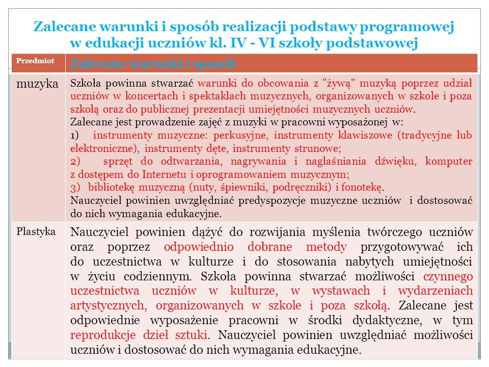 Zalecane warunki i sposób realizacji podstawy programowej w edukacji uczniów kl. IV - VI szkoły podstawowej Przedmiot Zalecane warunki i sposób muzyka