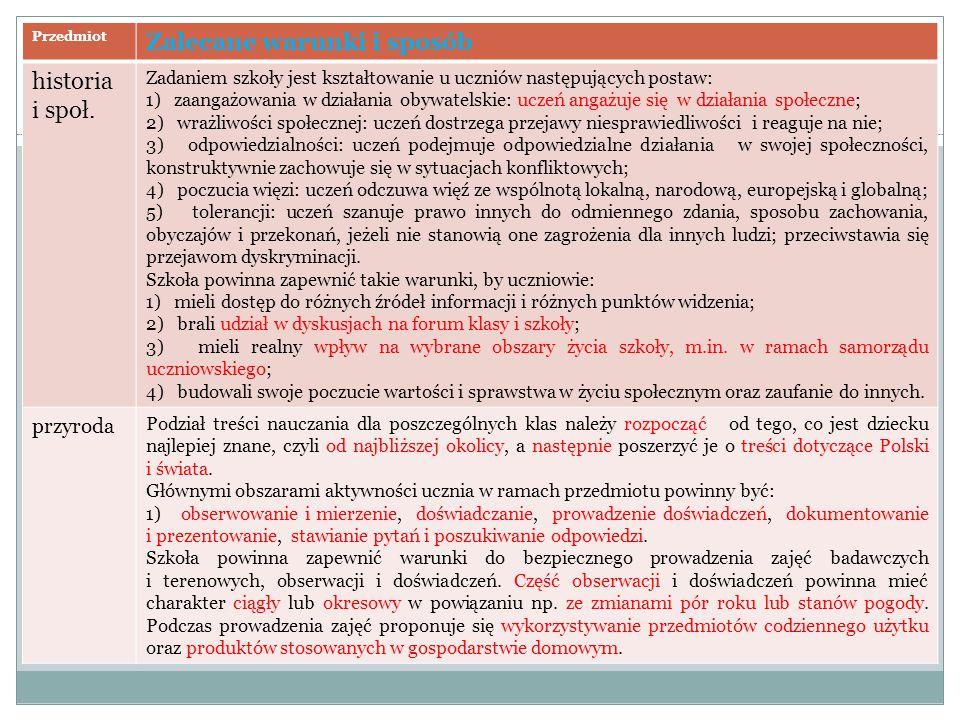 Zalecane warunki i sposób realizacji podstawy programowej w edukacji uczniów kl. IV - VI szkoły podstawowej Przedmiot Zalecane warunki i sposób histor