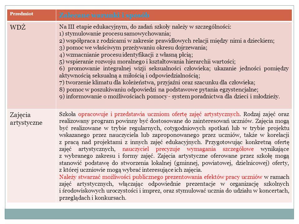 Przedmiot Zalecane warunki i sposób WDŻ Na III etapie edukacyjnym, do zadań szkoły należy w szczególności: 1) stymulowanie procesu samowychowania; 2)