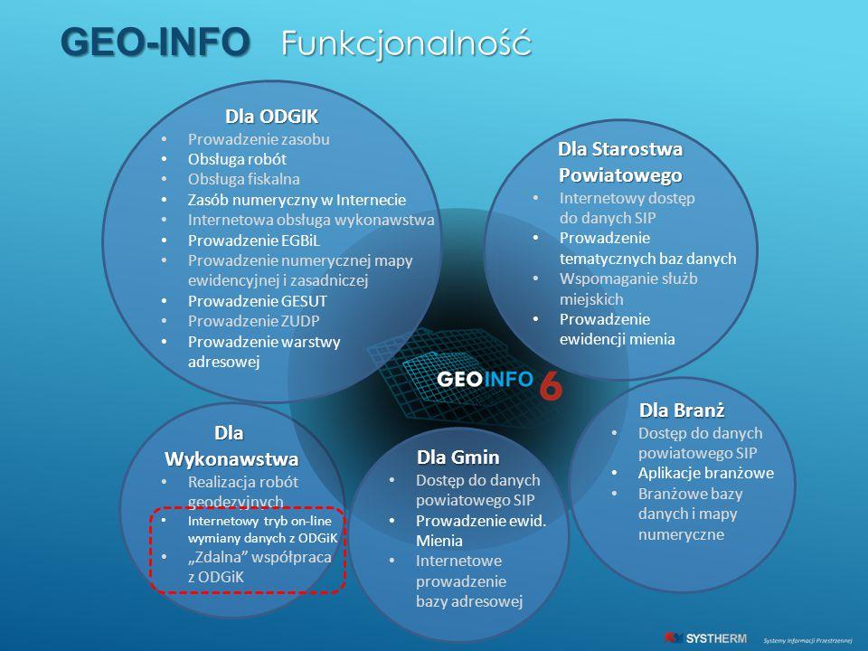 """Dla Wykonawstwa Realizacja robót geodezyjnych Internetowy tryb on-line wymiany danych z ODGiK """"Zdalna"""" współpraca z ODGiK Funkcjonalność GEO-INFO Dla"""