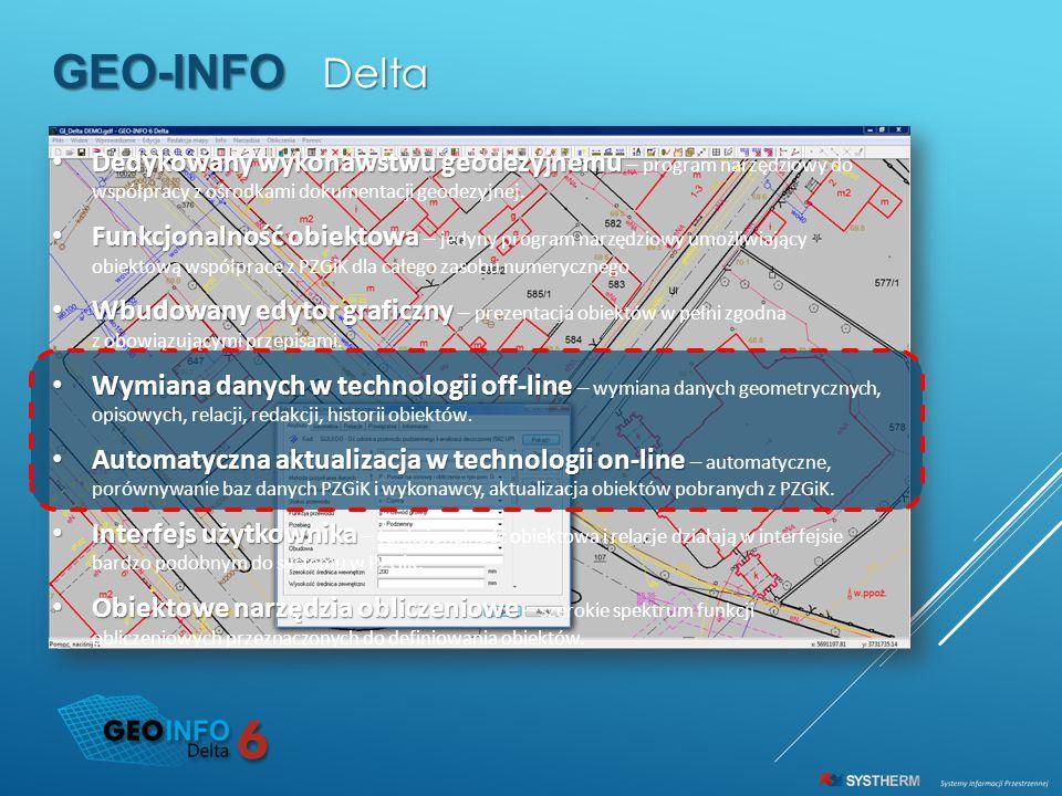 INTERNET – zintegrowane działanie z ODGiK – zintegrowane działanie z ODGiK GEO-INFO Delta GEO-INFO 6 Mapa Integra Internetowy Klient danych GEO-INFO 6 OśrodekZUDP GEO-INFO 6 i.Kerg Portal GIS GEO-INFO 6 i.Net WykonawstwoGeodezyjne w Internecie WykonawstwoGeodezyjne w PZGiK GEO-INFO 6 Delta Dla wykonawstwa geodezyjnego Zgłoszenie pracy geodezyjnej Zgłoszenie pracy geodezyjnej – Zgłoszenie pracy w portalu; ustalenie asortymentu; ustalenie zasięgu; zamówienie materiałów; rejestracja KERG; potwierdzenie przyjęcia zgłoszenia.