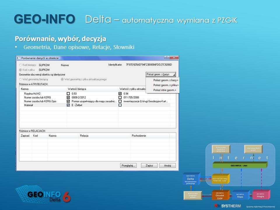 Zapis obiektu Obiekt przyjmuje stan wg decyzji wykonawcy i taki pozostaje w jego bazie danych.